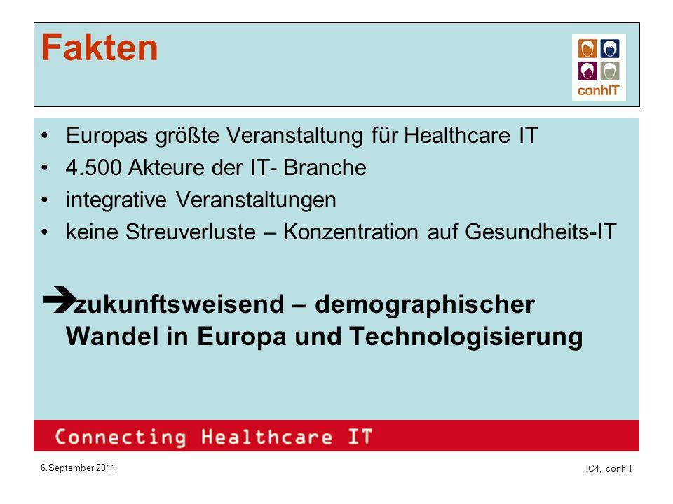 6.September 2011 IC4, conhIT Fakten Europas größte Veranstaltung für Healthcare IT 4.500 Akteure der IT- Branche integrative Veranstaltungen keine Streuverluste – Konzentration auf Gesundheits-IT zukunftsweisend – demographischer Wandel in Europa und Technologisierung