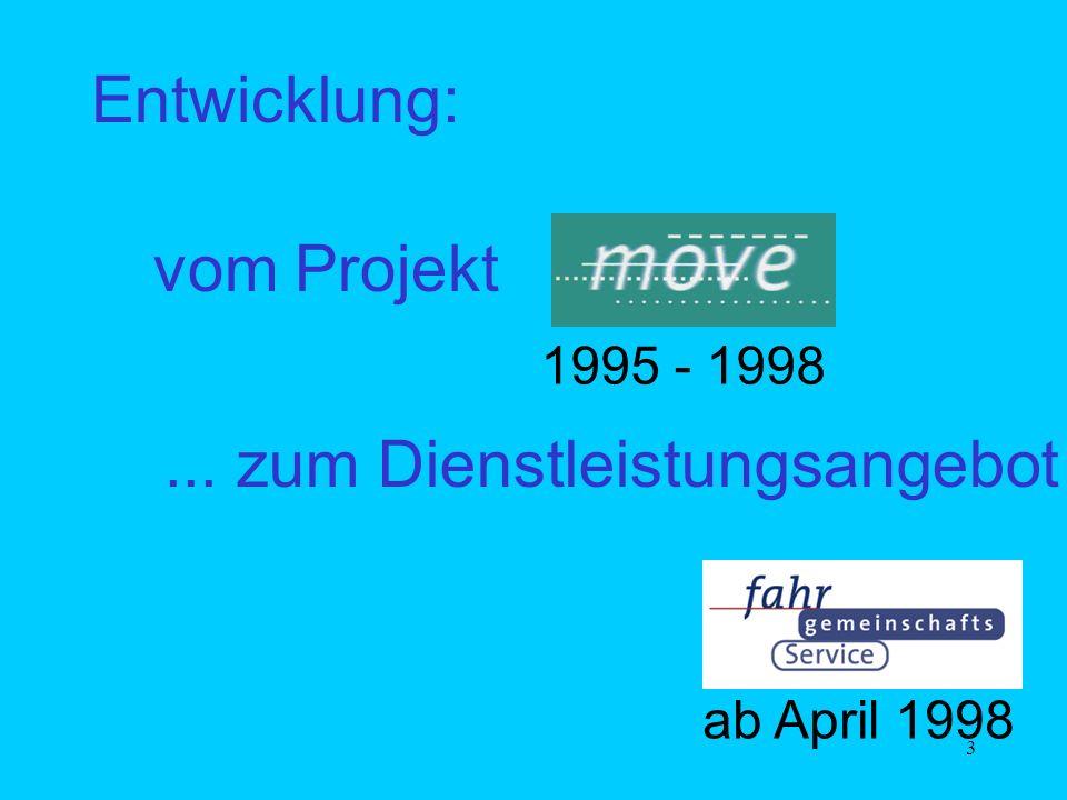 3 Entwicklung:... zum Dienstleistungsangebot vom Projekt 1995 - 1998 ab April 1998