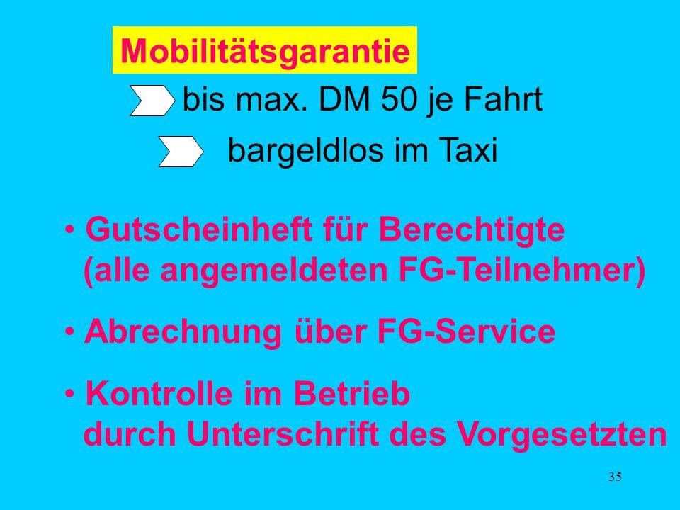 34 Die Mobilitätsgarantie gilt bei Ausfall der FG...... wg. unvorhergesehenen Überstunden... bei eigener Erkrankung... bei Erkrankung eines Familienan