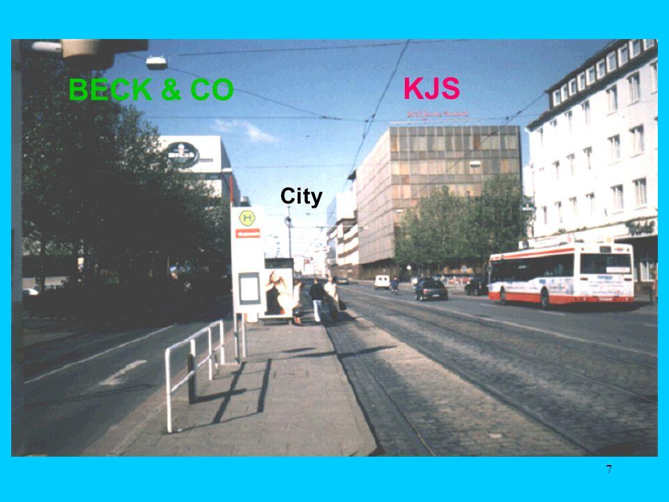 6 Zentrum KJS BECK & CO KJS 900 (473 P) 700 (350 P) 350 (340 P) 1400 (P-Problem) 1 = Beschäftigte (P) = Stellplätz