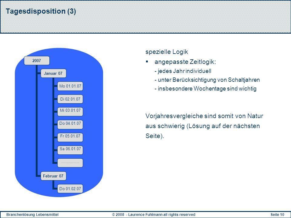 Branchenlösung Lebensmittel© 2008 - Laurence Fuhlmann all rights reservedSeite 10 Tagesdisposition (3) spezielle Logik angepasste Zeitlogik: - jedes J
