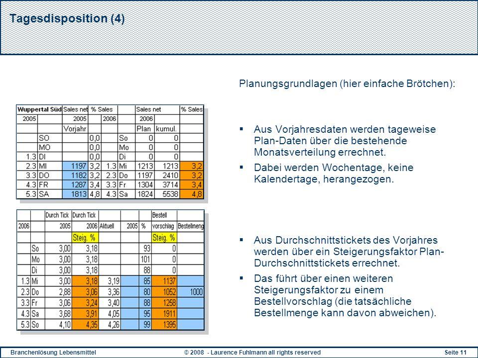 Branchenlösung Lebensmittel© 2008 - Laurence Fuhlmann all rights reservedSeite 11 Tagesdisposition (4) Planungsgrundlagen (hier einfache Brötchen): Au