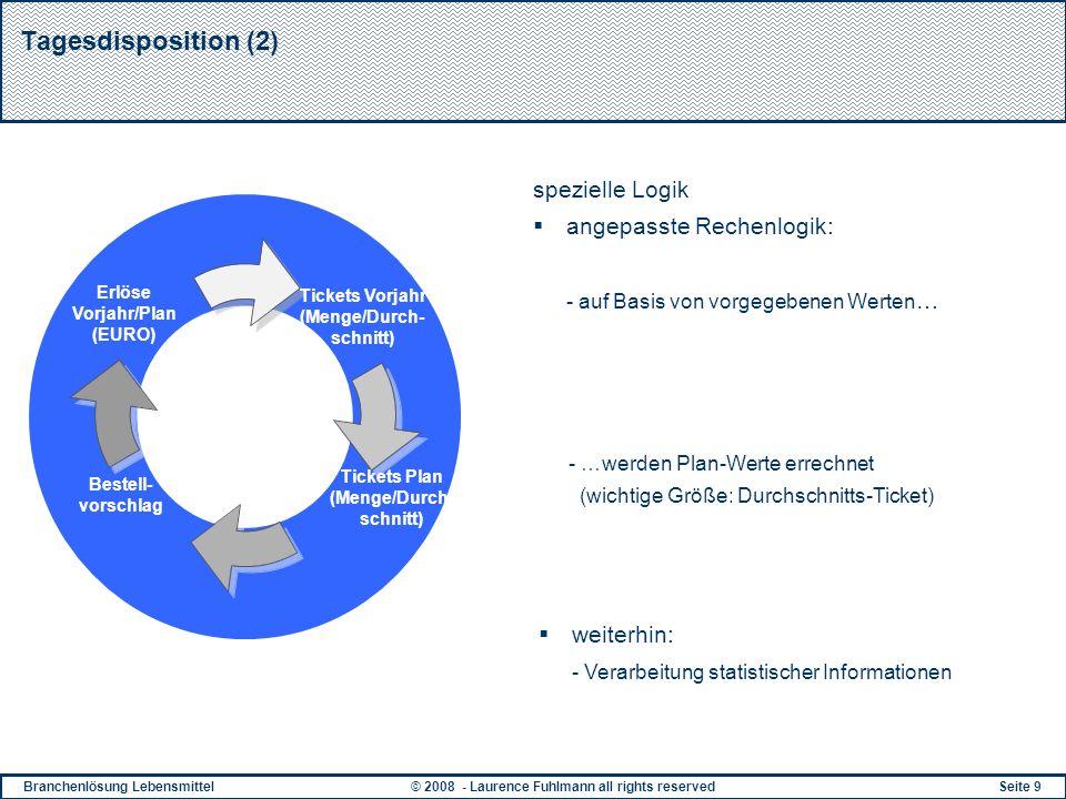 Branchenlösung Lebensmittel© 2008 - Laurence Fuhlmann all rights reservedSeite 9 Tagesdisposition (2) spezielle Logik angepasste Rechenlogik: - auf Ba