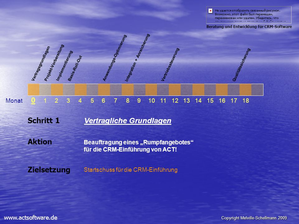 Copyright Melville-Schellmann 2009 Beratung und Entwicklung für CRM-Software www.actsoftware.de Schritt 1 Vertragliche Grundlagen Aktion Beauftragung