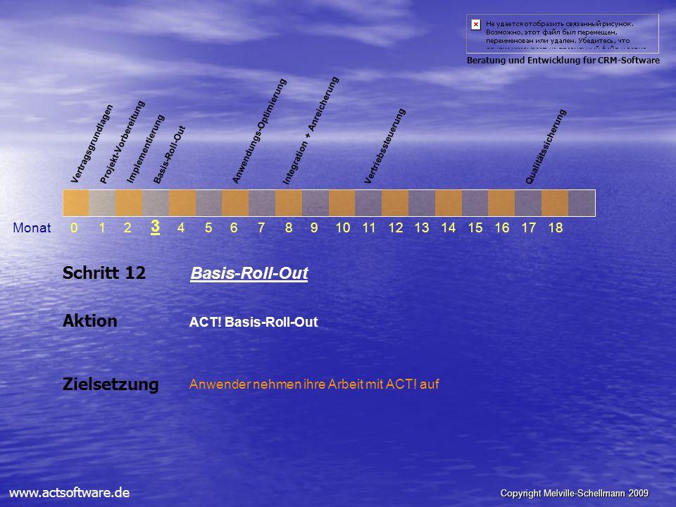 Copyright Melville-Schellmann 2009 Beratung und Entwicklung für CRM-Software www.actsoftware.de Schritt 12 Basis-Roll-Out Aktion ACT! Basis-Roll-Out Z