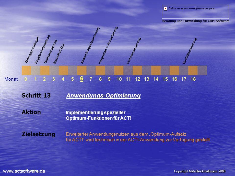 Copyright Melville-Schellmann 2009 Beratung und Entwicklung für CRM-Software www.actsoftware.de Schritt 13 Anwendungs-Optimierung Aktion Implementieru