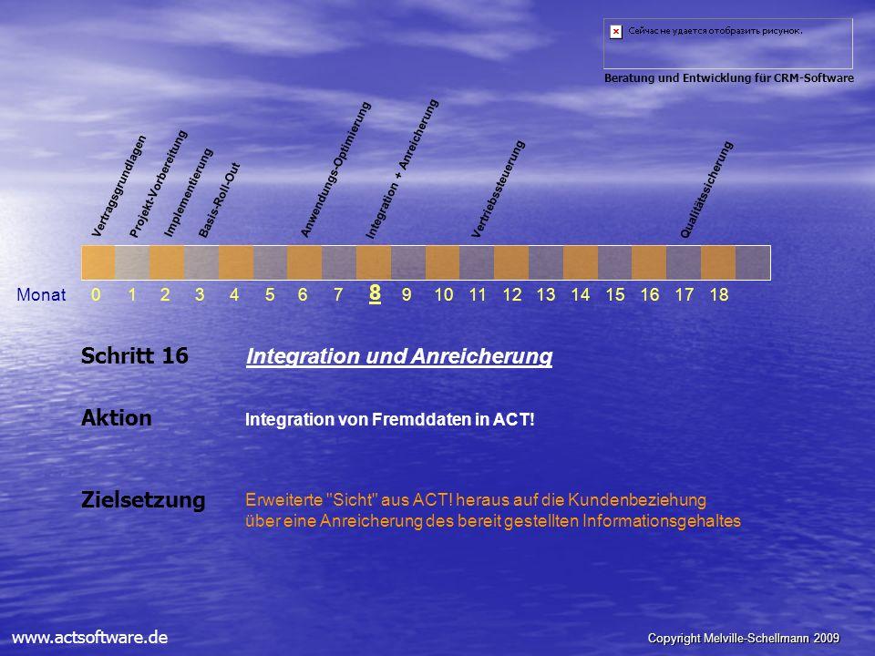 Copyright Melville-Schellmann 2009 Beratung und Entwicklung für CRM-Software www.actsoftware.de Schritt 16 Integration und Anreicherung Aktion Integra