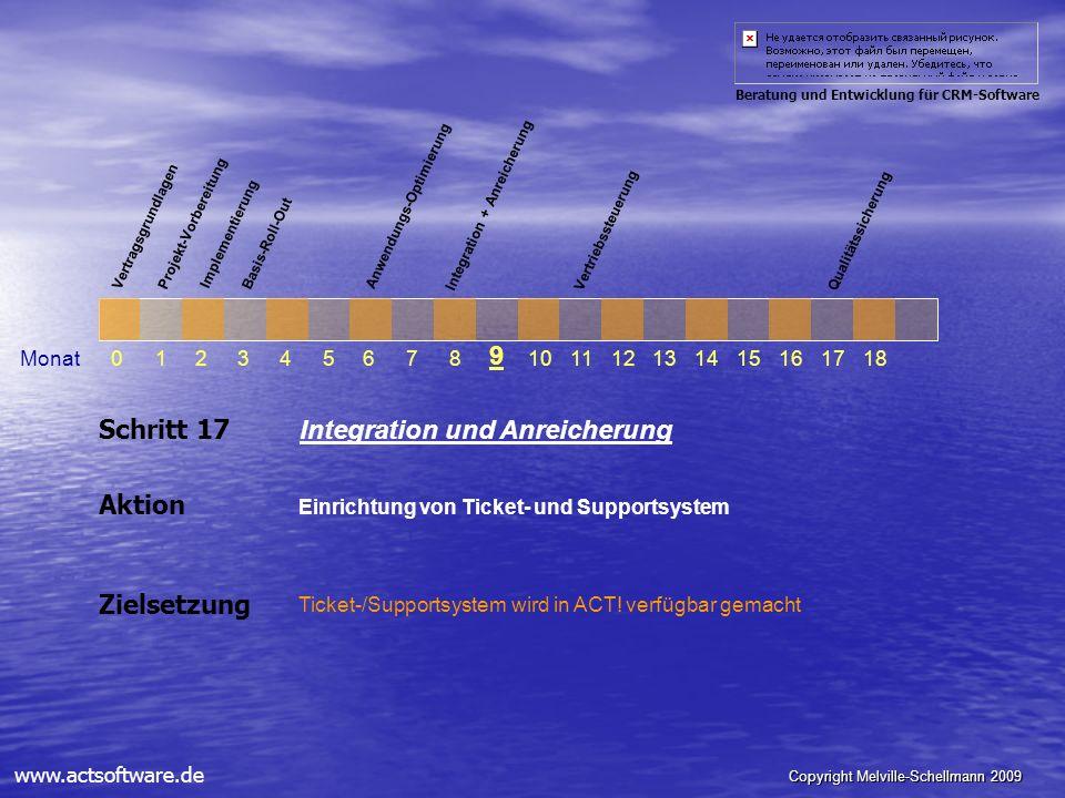 Copyright Melville-Schellmann 2009 Beratung und Entwicklung für CRM-Software www.actsoftware.de Schritt 17 Integration und Anreicherung Aktion Einrich