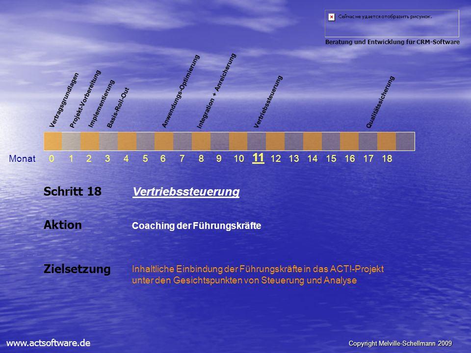 Copyright Melville-Schellmann 2009 Beratung und Entwicklung für CRM-Software www.actsoftware.de Schritt 18 Vertriebssteuerung Aktion Coaching der Führ