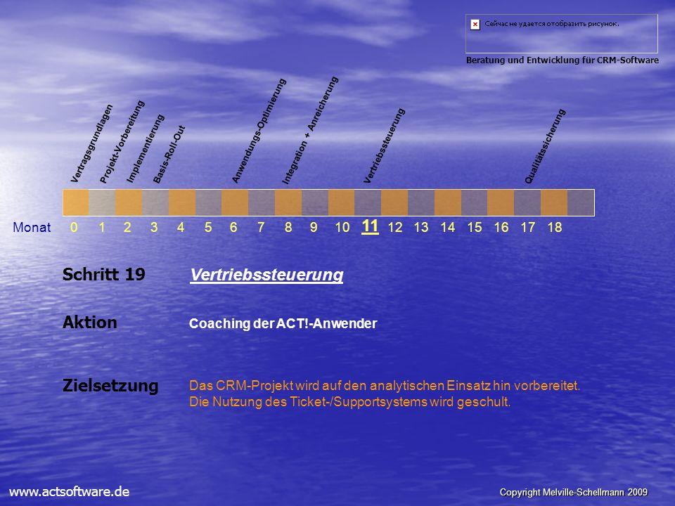 Copyright Melville-Schellmann 2009 Beratung und Entwicklung für CRM-Software www.actsoftware.de Schritt 19 Vertriebssteuerung Aktion Coaching der ACT!