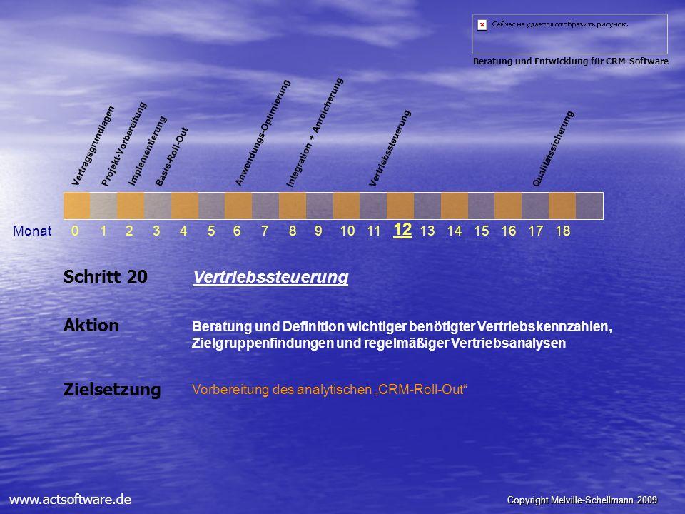 Copyright Melville-Schellmann 2009 Beratung und Entwicklung für CRM-Software www.actsoftware.de Schritt 20 Vertriebssteuerung Aktion Beratung und Defi