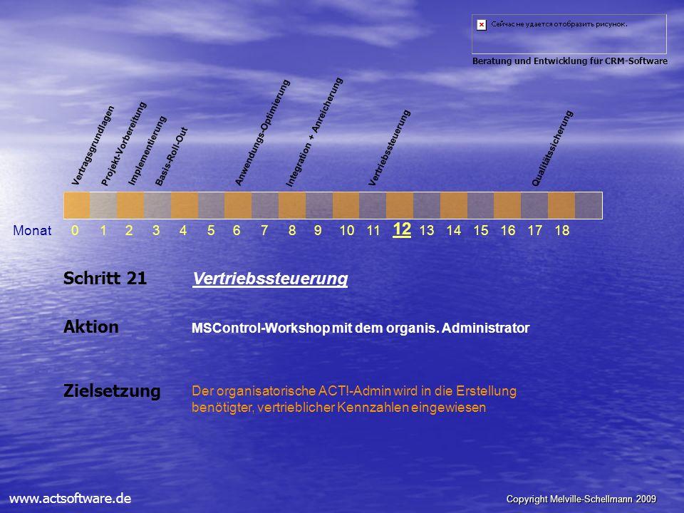 Copyright Melville-Schellmann 2009 Beratung und Entwicklung für CRM-Software www.actsoftware.de Schritt 21 Vertriebssteuerung Aktion MSControl-Worksho