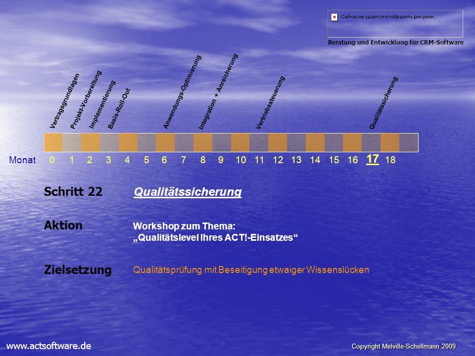 Copyright Melville-Schellmann 2009 Beratung und Entwicklung für CRM-Software www.actsoftware.de Schritt 22 Qualitätssicherung Aktion Workshop zum Them