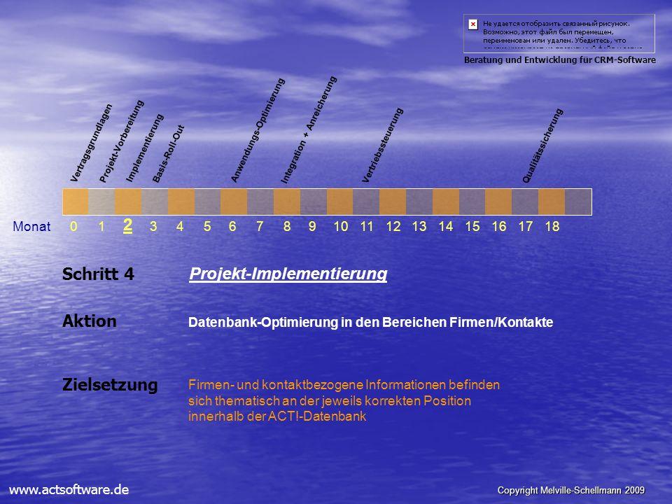 Copyright Melville-Schellmann 2009 Beratung und Entwicklung für CRM-Software www.actsoftware.de Schritt 4 Projekt-Implementierung Aktion Datenbank-Opt
