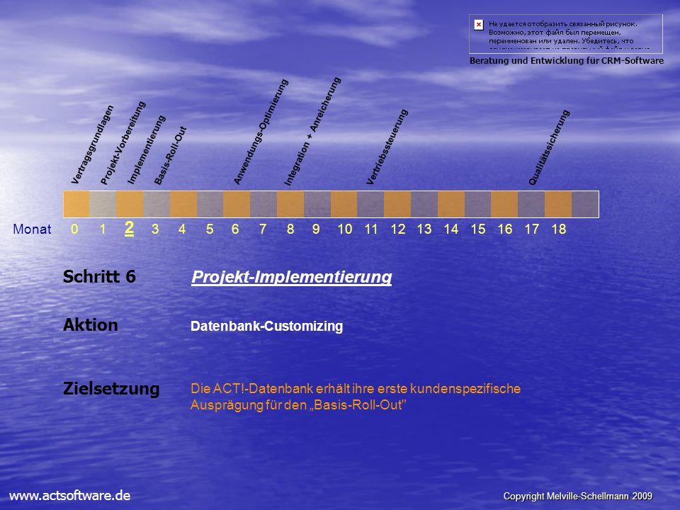 Copyright Melville-Schellmann 2009 Beratung und Entwicklung für CRM-Software www.actsoftware.de Schritt 6 Projekt-Implementierung Aktion Datenbank-Cus