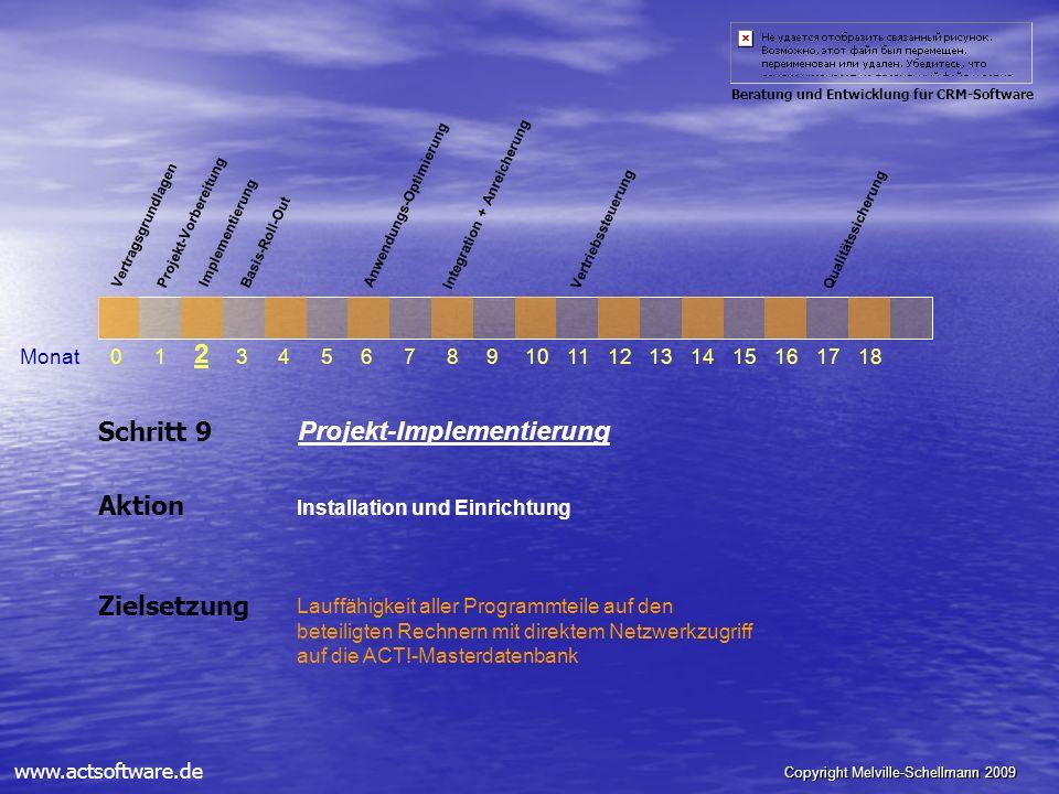 Copyright Melville-Schellmann 2009 Beratung und Entwicklung für CRM-Software www.actsoftware.de Schritt 9 Projekt-Implementierung Aktion Installation