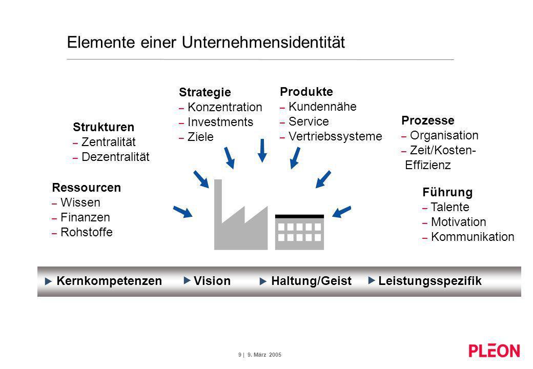 9 | 9. März 2005 Ressourcen – Wissen – Finanzen – Rohstoffe Strukturen – Zentralität – Dezentralität Strategie – Konzentration – Investments – Ziele P