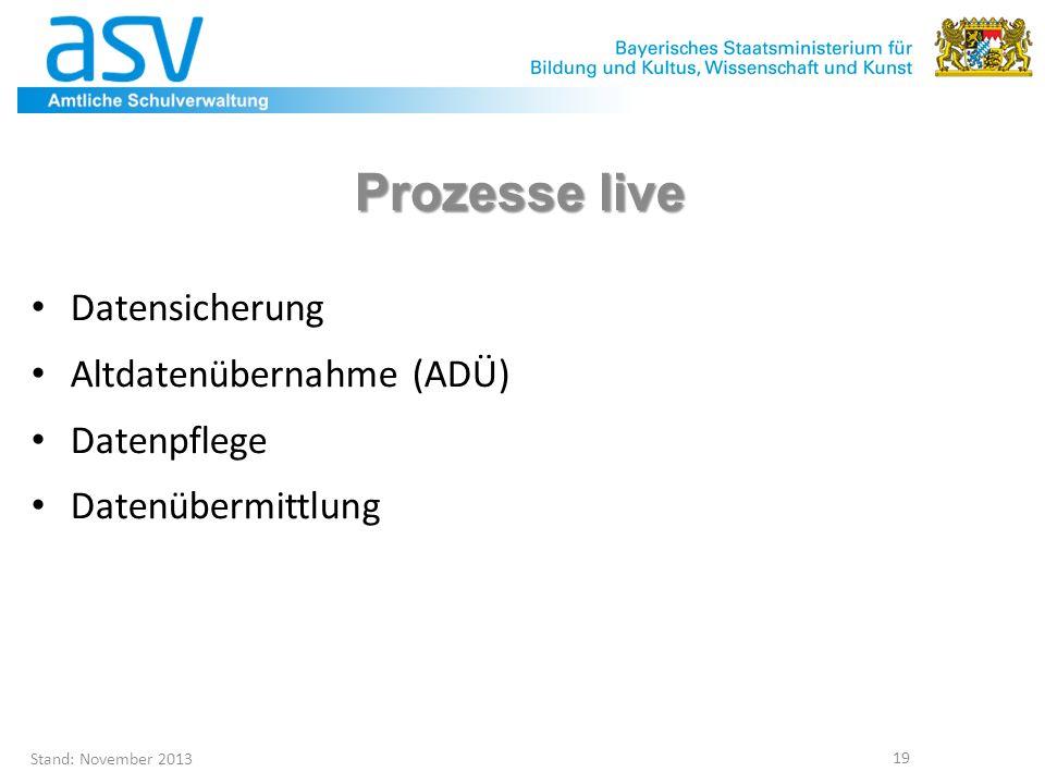 Stand: November 2013 19 Datensicherung Altdatenübernahme (ADÜ) Datenpflege Datenübermittlung Prozesse live
