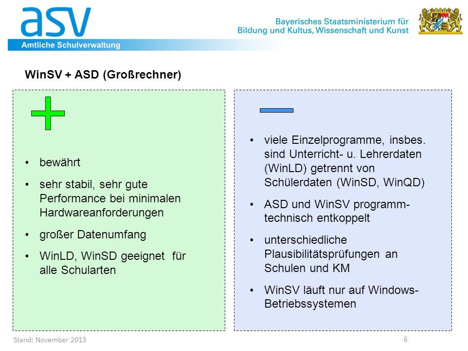 Stand: November 2013 6 bewährt sehr stabil, sehr gute Performance bei minimalen Hardwareanforderungen großer Datenumfang WinLD, WinSD geeignet für all
