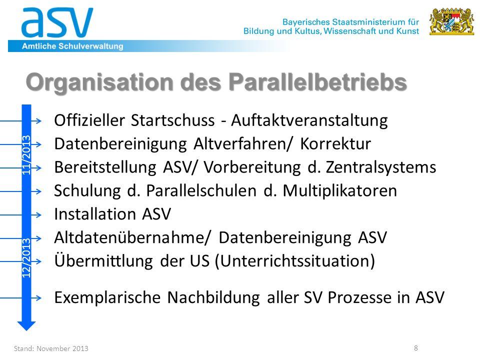 Stand: November 2013 9 Fachliche Herausforderungen Schulverbünde Grund-/ Mittelschulen Regierungsbezirkübergreifender Verbund (ASD) Einsatz Lehrkräfte an verschiedenen Schulen Unterrichtsplanung