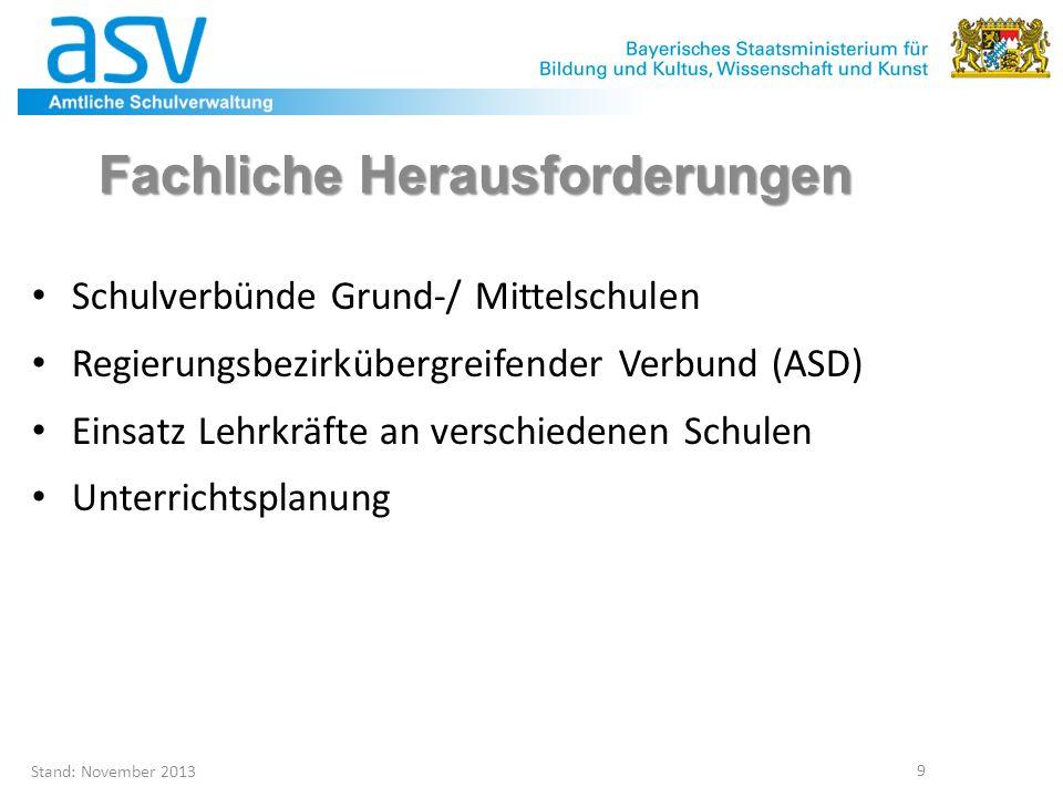 Stand: November 2013 9 Fachliche Herausforderungen Schulverbünde Grund-/ Mittelschulen Regierungsbezirkübergreifender Verbund (ASD) Einsatz Lehrkräfte