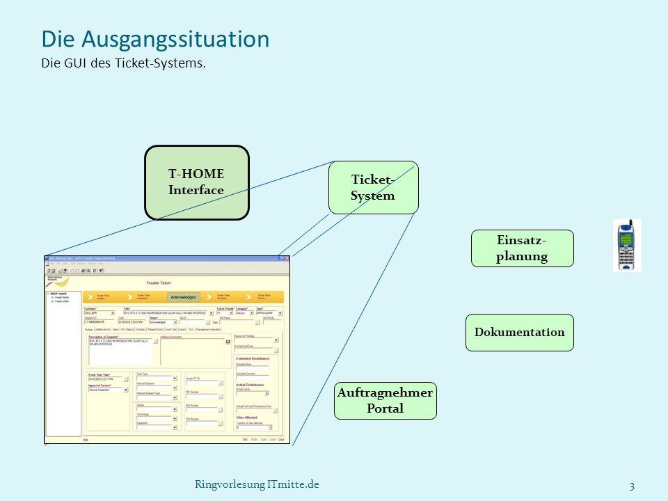 Ringvorlesung ITmitte.de3 Die Ausgangssituation Die GUI des Ticket-Systems. Einsatz- planung Dokumentation Auftragnehmer Portal SAP R3 T-HOME Interfac