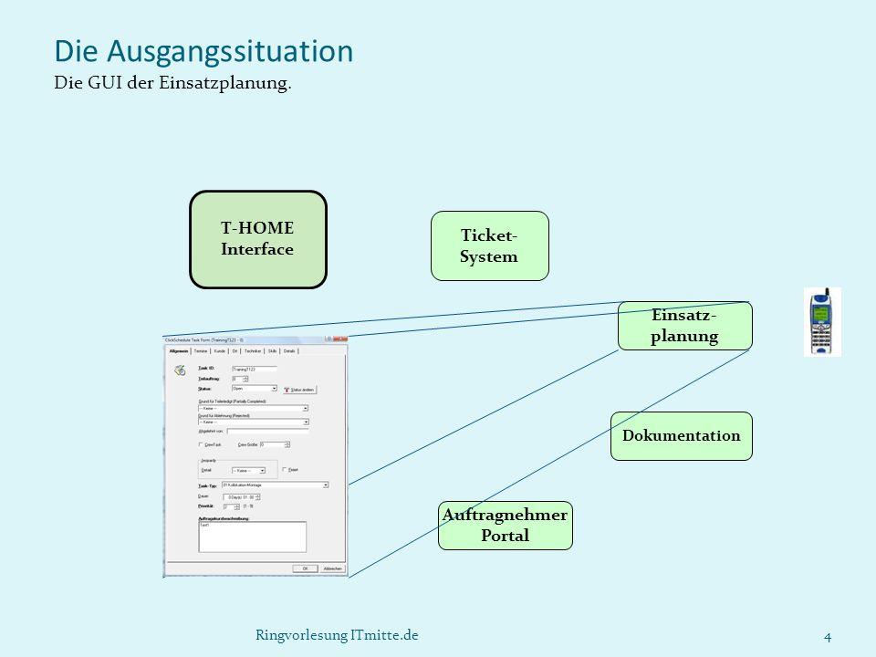 Ringvorlesung ITmitte.de4 Die Ausgangssituation Die GUI der Einsatzplanung. Ticket- System Dokumentation Auftragnehmer Portal SAP R3 T-HOME Interface