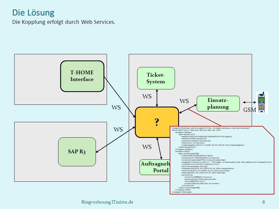 Ringvorlesung ITmitte.de8 Ticket- System Einsatz- planung Dokumentation Auftragnehmer Portal ? Die Lösung Die Kopplung erfolgt durch Web Services. T-H
