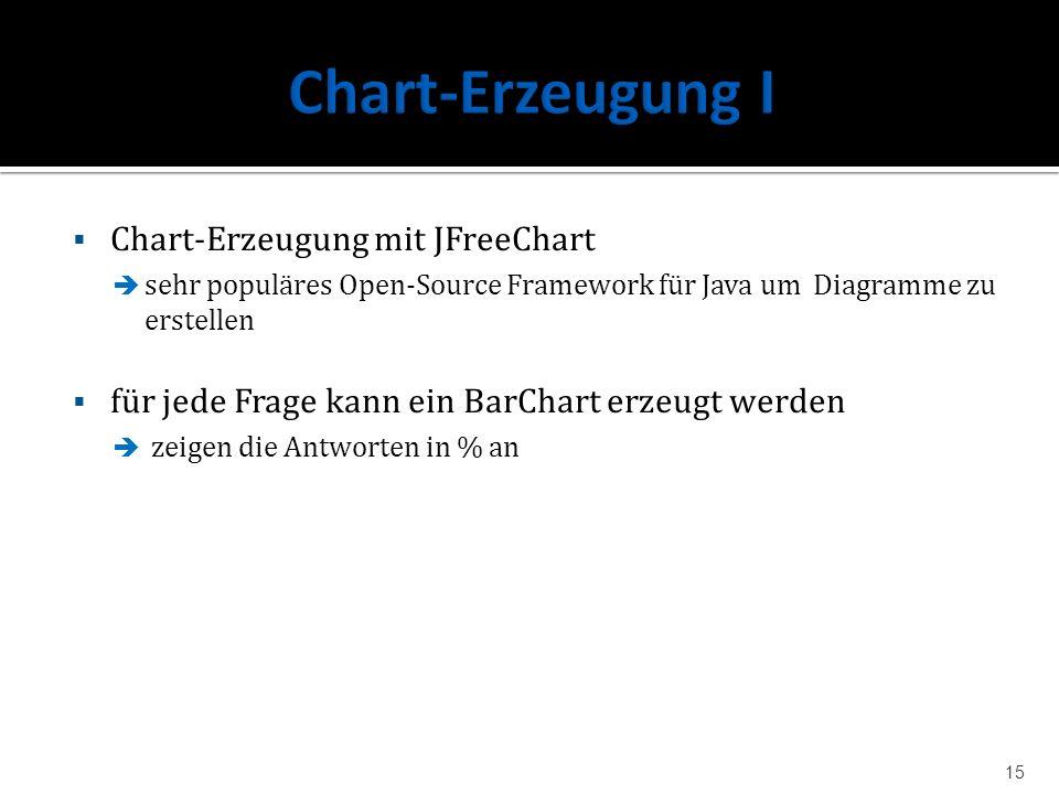 Chart-Erzeugung mit JFreeChart sehr populäres Open-Source Framework für Java um Diagramme zu erstellen für jede Frage kann ein BarChart erzeugt werden