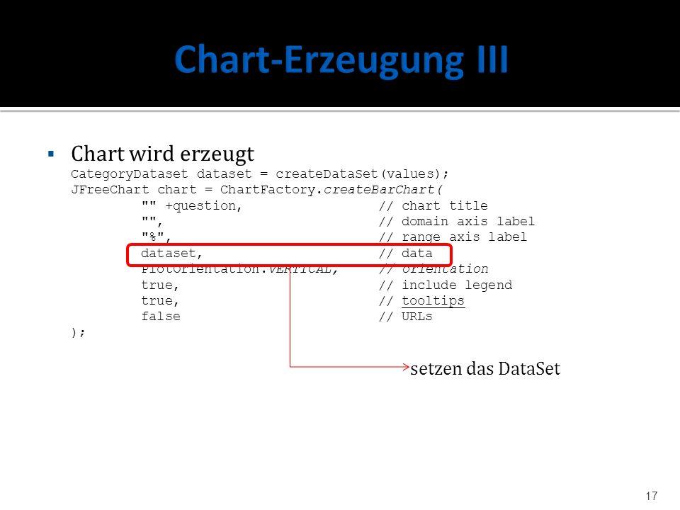 Chart wird erzeugt CategoryDataset dataset = createDataSet(values); JFreeChart chart = ChartFactory.createBarChart(