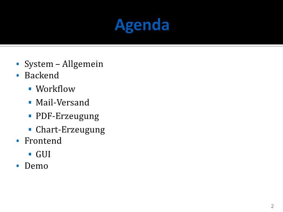 System – Allgemein Backend Workflow Mail-Versand PDF-Erzeugung Chart-Erzeugung Frontend GUI Demo 2