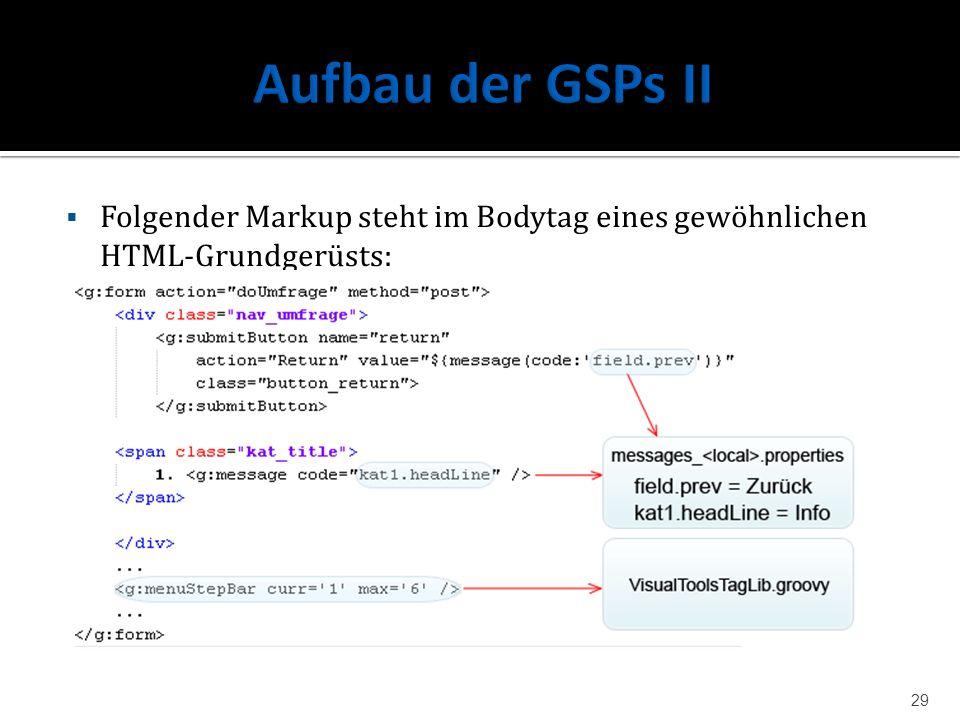 Folgender Markup steht im Bodytag eines gewöhnlichen HTML-Grundgerüsts: 29
