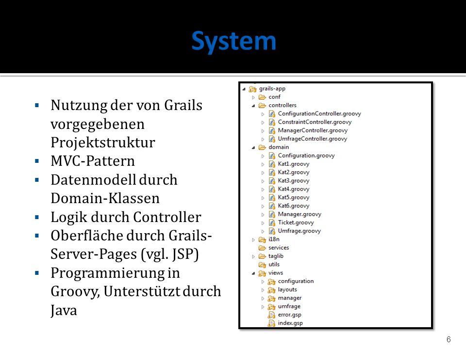 Nutzung der von Grails vorgegebenen Projektstruktur MVC-Pattern Datenmodell durch Domain-Klassen Logik durch Controller Oberfläche durch Grails- Serve