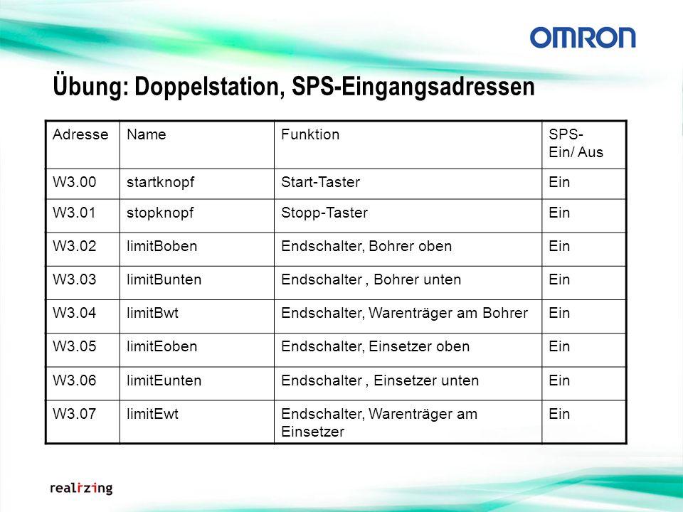 Übung: Doppelstation, SPS-Eingangsadressen AdresseNameFunktionSPS- Ein/ Aus W3.00startknopfStart-TasterEin W3.01stopknopfStopp-TasterEin W3.02limitBob