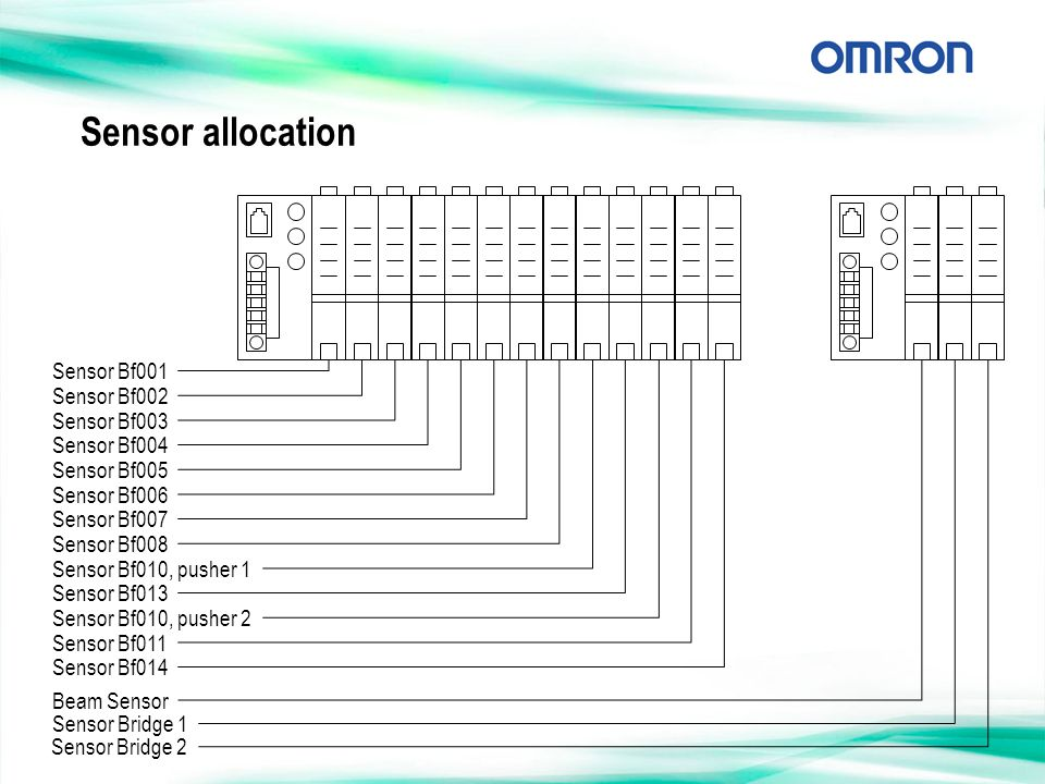 Beam Sensor Sensor allocation Sensor Bf001 Sensor Bf002 Sensor Bf003 Sensor Bf004 Sensor Bf005 Sensor Bf006 Sensor Bf007 Sensor Bf008 Sensor Bf010, pu