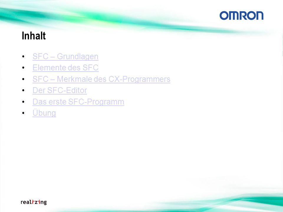 Inhalt SFC – Grundlagen Elemente des SFC SFC – Merkmale des CX-Programmers Der SFC-Editor Das erste SFC-Programm Übung