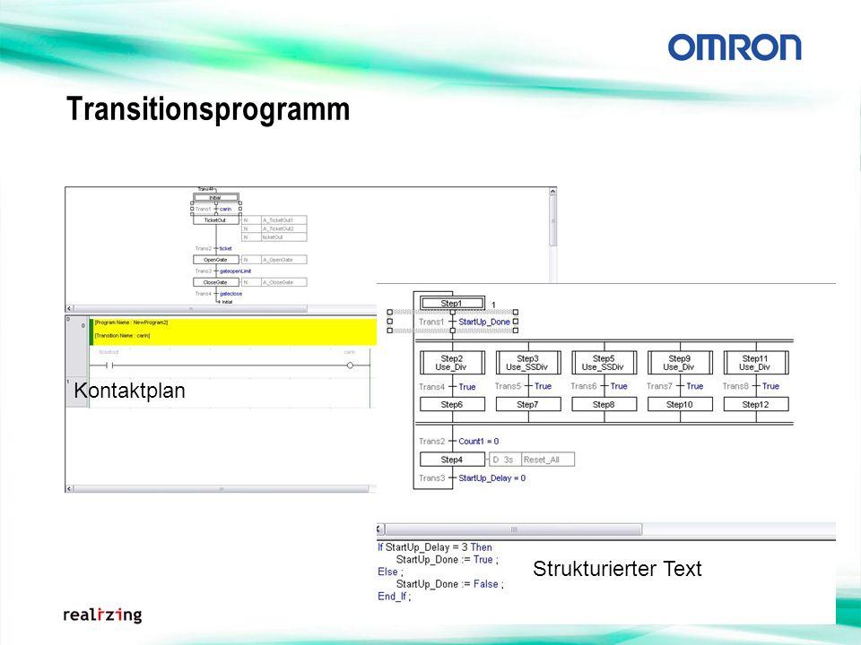 Transitionsprogramm Kontaktplan Strukturierter Text