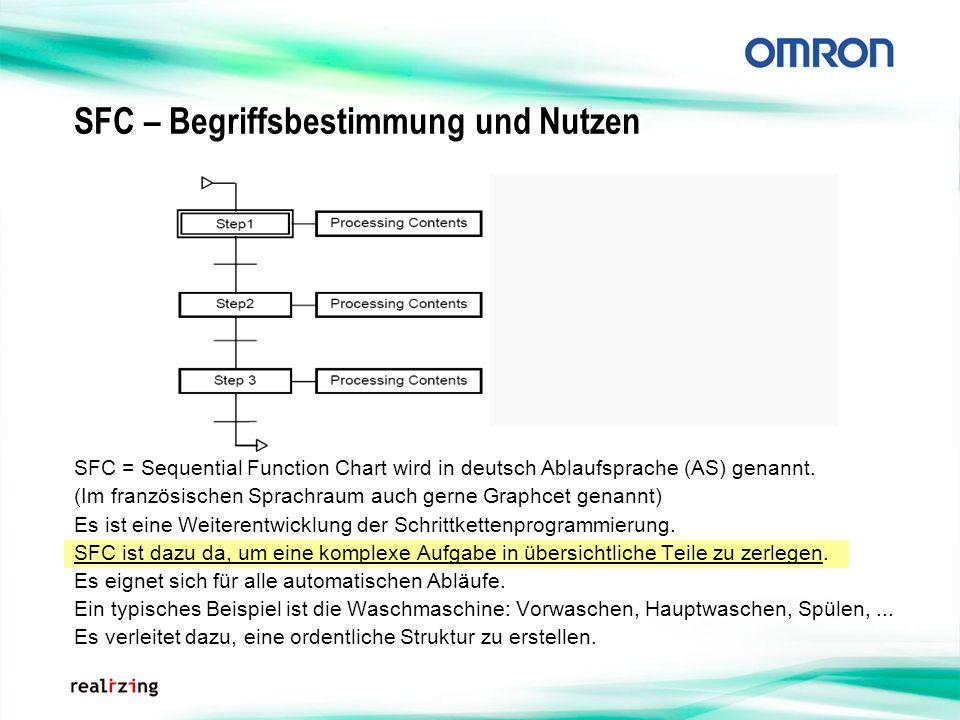 SFC – Begriffsbestimmung und Nutzen SFC = Sequential Function Chart wird in deutsch Ablaufsprache (AS) genannt. (Im französischen Sprachraum auch gern