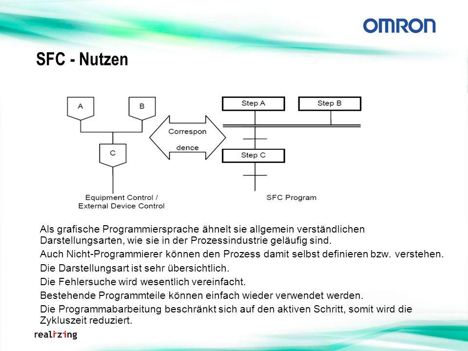 SFC - Nutzen Als grafische Programmiersprache ähnelt sie allgemein verständlichen Darstellungsarten, wie sie in der Prozessindustrie geläufig sind. Au