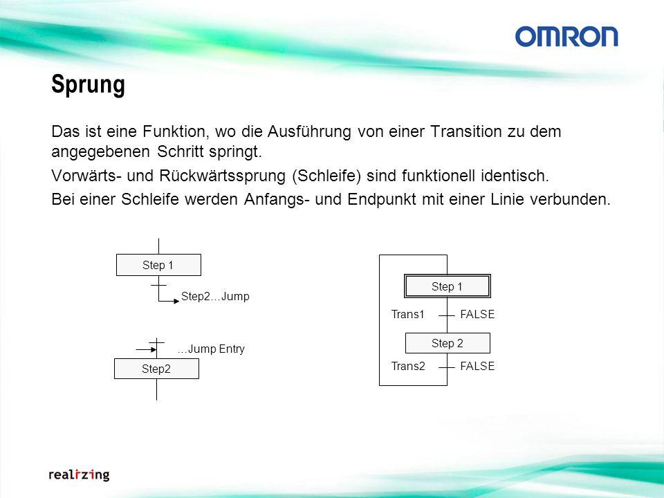 Sprung Das ist eine Funktion, wo die Ausführung von einer Transition zu dem angegebenen Schritt springt. Vorwärts- und Rückwärtssprung (Schleife) sind