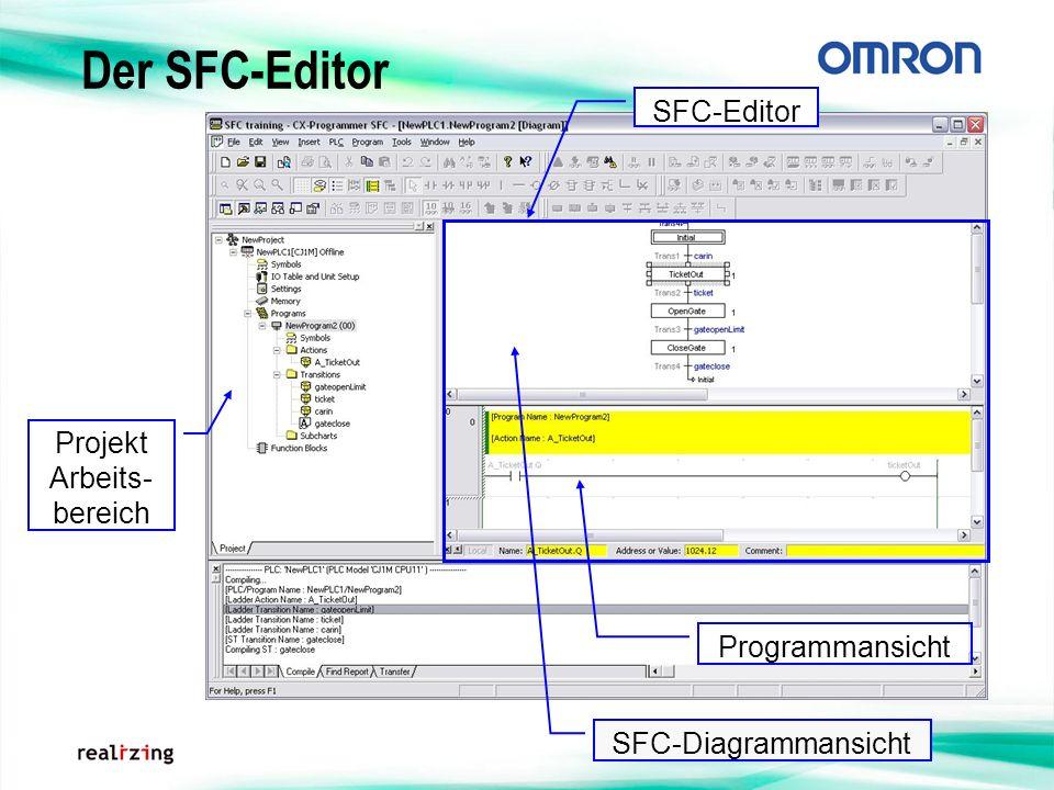 Der SFC-Editor Projekt Arbeits- bereich SFC-Editor SFC-Diagrammansicht Programmansicht