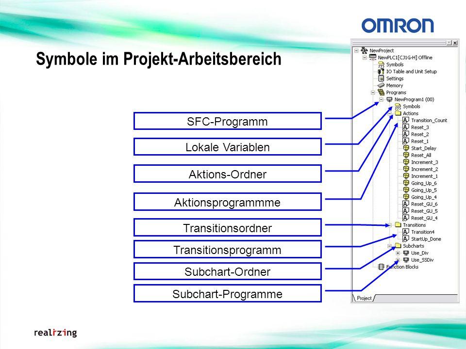 Symbole im Projekt-Arbeitsbereich SFC-Programm Aktionsprogrammme Transitionsordner Transitionsprogramm Subchart-Ordner Subchart-Programme Aktions-Ordn