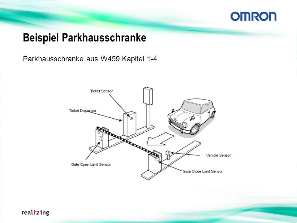 Beispiel Parkhausschranke Parkhausschranke aus W459 Kapitel 1-4
