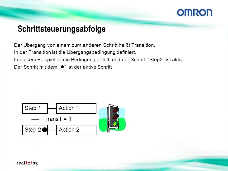 Trans1 = 0Trans1 = 1 Schrittsteuerungsabfolge Der Übergang von einem zum anderen Schritt heißt Transition. In der Transition ist die Übergangsbedingun