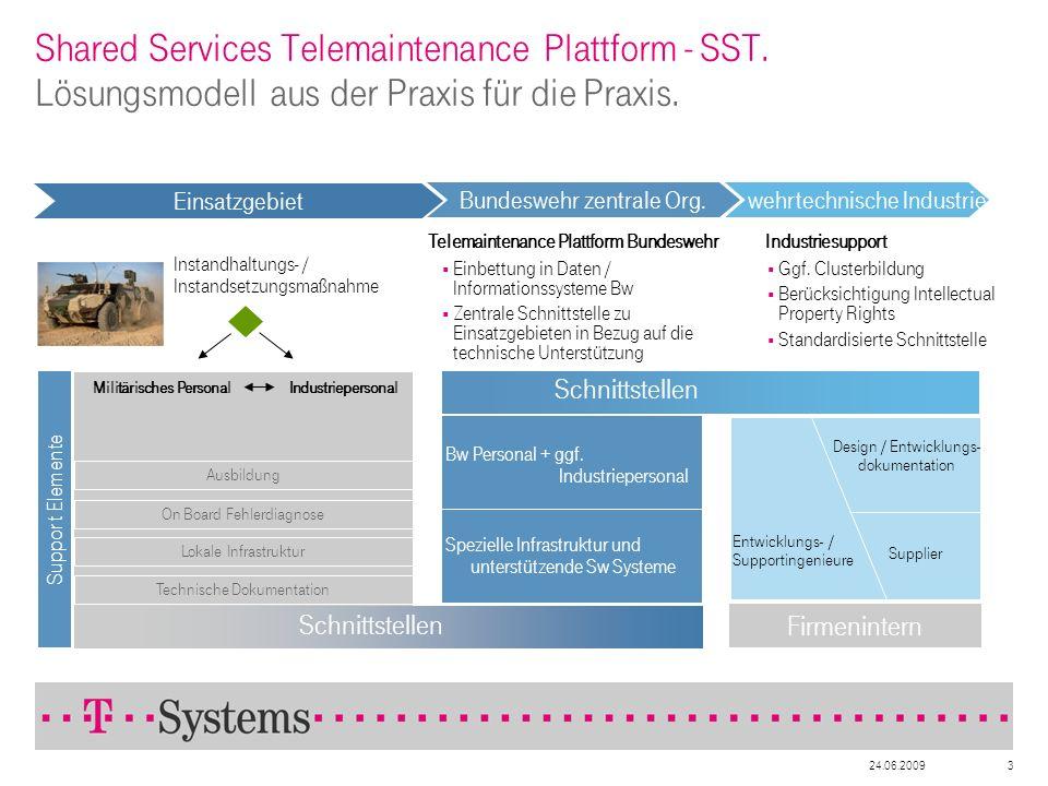 24.06.20093 Shared Services Telemaintenance Plattform - SST. Lösungsmodell aus der Praxis für die Praxis. Einsatzgebiet Bundeswehr zentrale Org. Insta