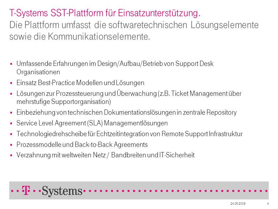 24.06.20094 Umfassende Erfahrungen im Design/Aufbau/Betrieb von Support Desk Organisationen Einsatz Best-Practice Modellen und Lösungen Lösungen zur P