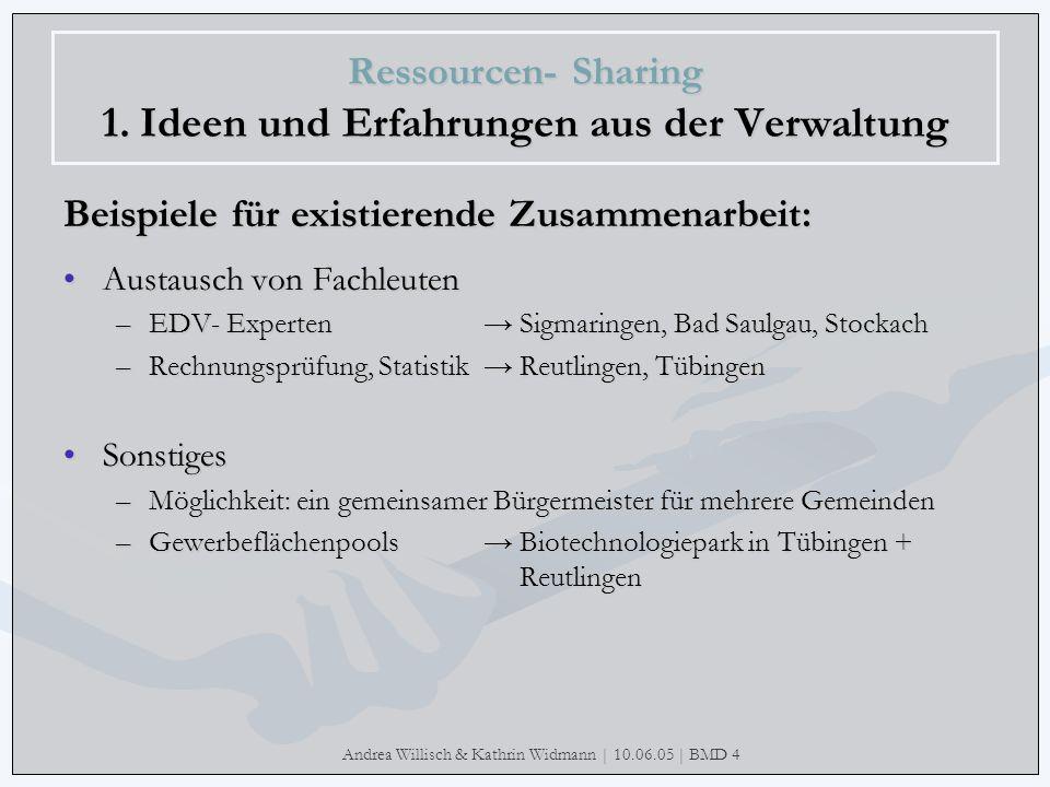 Andrea Willisch & Kathrin Widmann | 10.06.05 | BMD 4 Ressourcen- Sharing 1. Ideen und Erfahrungen aus der Verwaltung Beispiele für existierende Zusamm