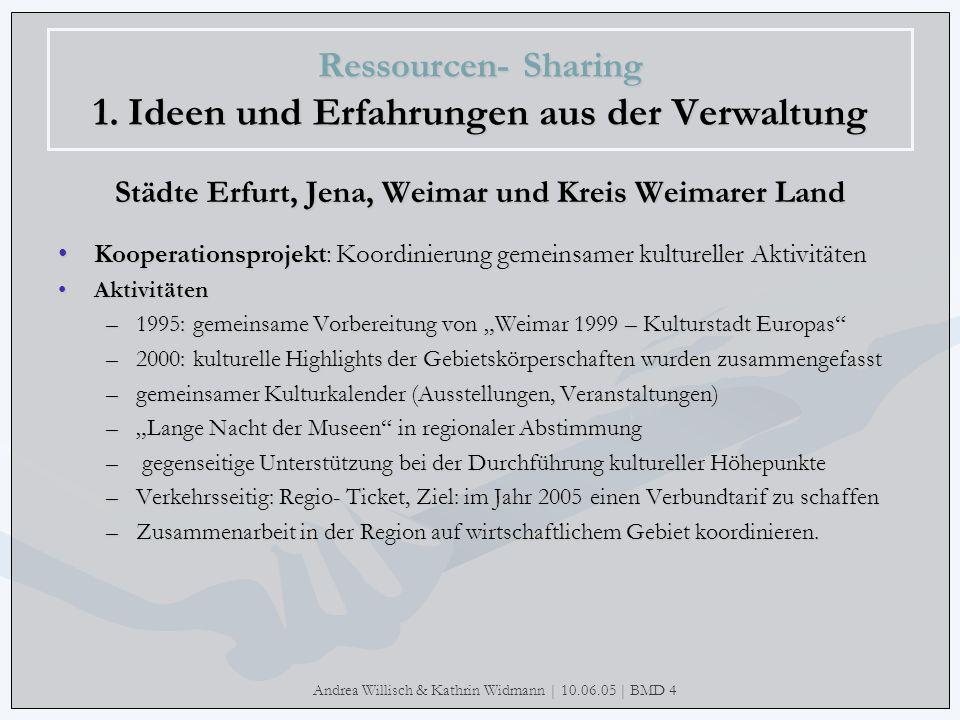 Andrea Willisch & Kathrin Widmann | 10.06.05 | BMD 4 Ressourcen- Sharing 1. Ideen und Erfahrungen aus der Verwaltung Städte Erfurt, Jena, Weimar und K