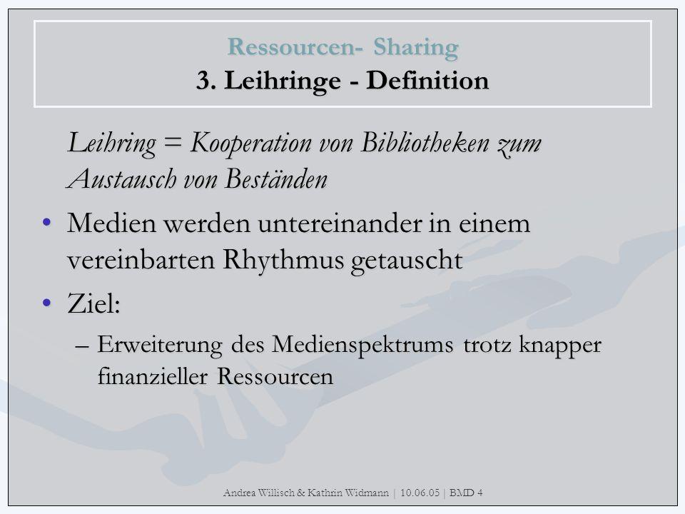 Andrea Willisch & Kathrin Widmann | 10.06.05 | BMD 4 Ressourcen- Sharing 3. Leihringe - Definition Leihring = Kooperation von Bibliotheken zum Austaus