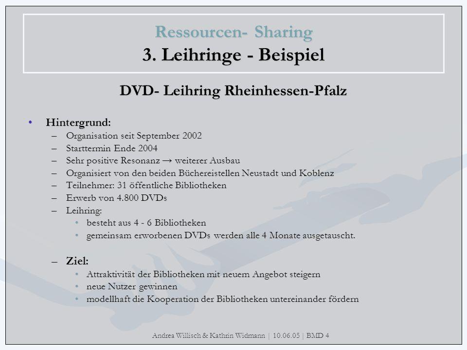 Andrea Willisch & Kathrin Widmann | 10.06.05 | BMD 4 Ressourcen- Sharing 3. Leihringe - Beispiel DVD- Leihring Rheinhessen-Pfalz Hintergrund:Hintergru